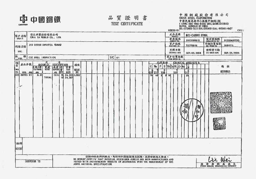 台灣中鋼1